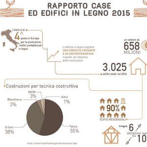 legno_infografica